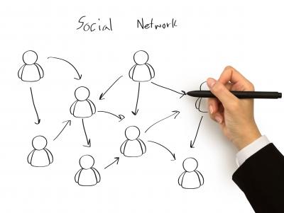 Per què hem d'estar a les xarxes socials?
